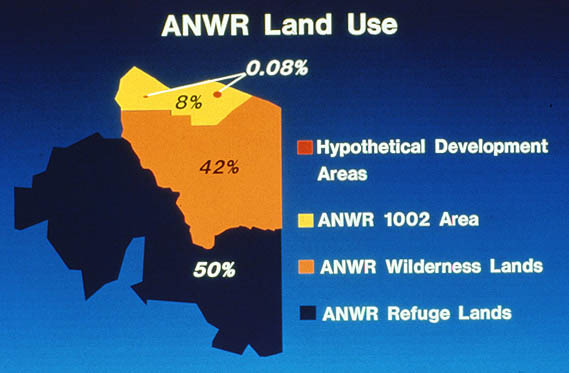 The truth about ANWR?